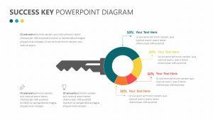 Success Key PowerPoint Diagram Slide 1