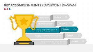 Key Accomplishments PowerPoint Diagram