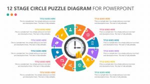 12 Stage Circle Puzzle Diagram