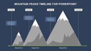 Mountain Peaks Timeline