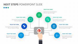 Next Steps PowerPoint Slide