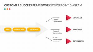 Customer Success Framework PowerPoint Diagram