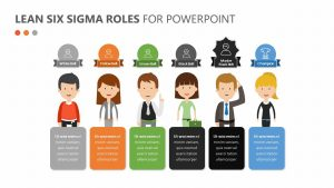 Lean Six Sigma Roles for PowerPoint