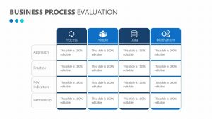 Business Process Evaluation