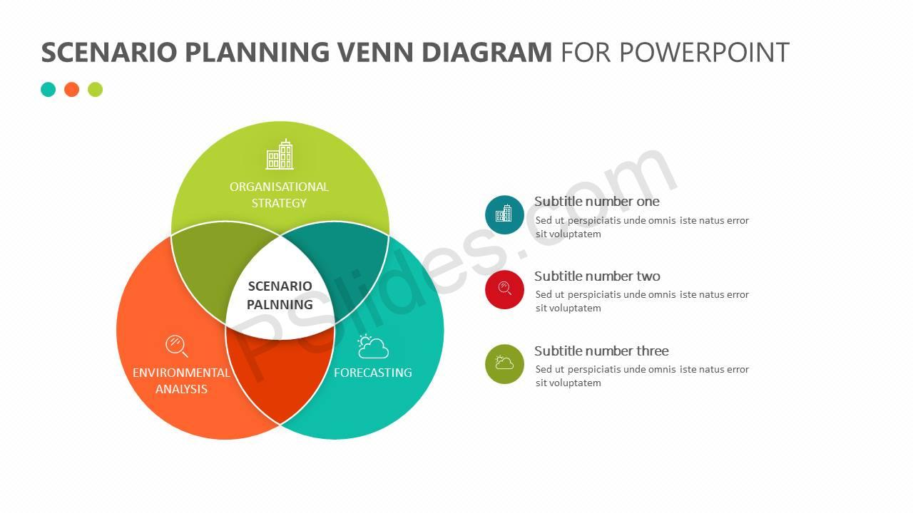 Free scenario planning venn powerpoint diagram pslides scenario planning venn diagram for powerpoint slide1 ccuart Image collections