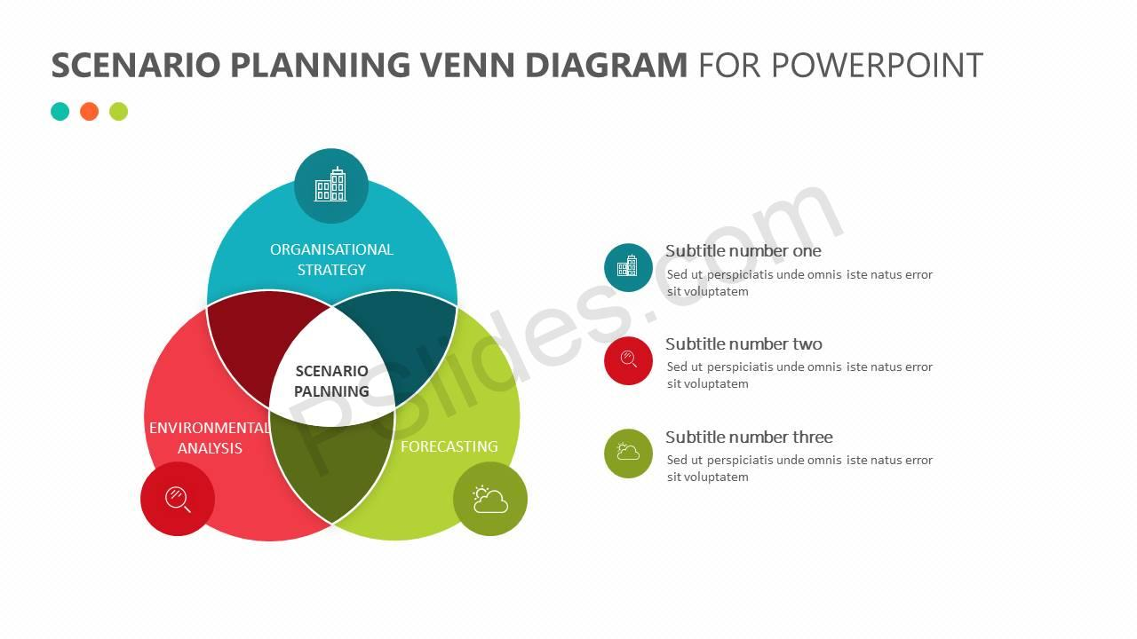 Venn diagram powerpoint template image collections diagram free scenario planning venn powerpoint diagram pslides scenario planning venn diagram for powerpoint slide3 pooptronica image pooptronica Choice Image