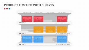 Product Timeline With Shelves