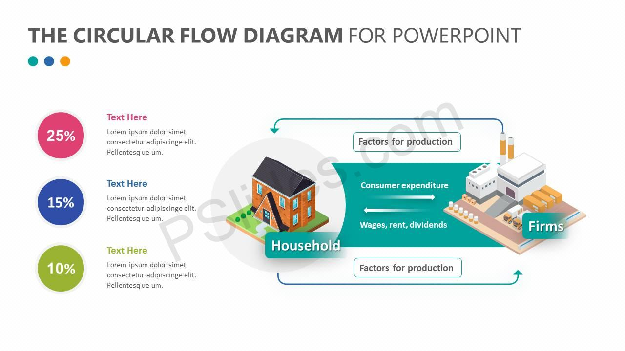 The-Circular-Flow-Diagram-for-PowerPoint-Slide4 - Pslides