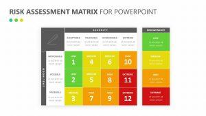 Risk Assessment Matrix for PowerPoint