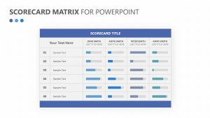 Free Scorecard Matrix for PowerPoint