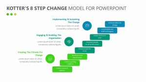 Kotter's 8 Step Change Model for PowerPoint