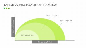 Laffer Curves PowerPoint Diagram