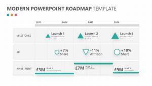 Modern PowerPoint Roadmap Template