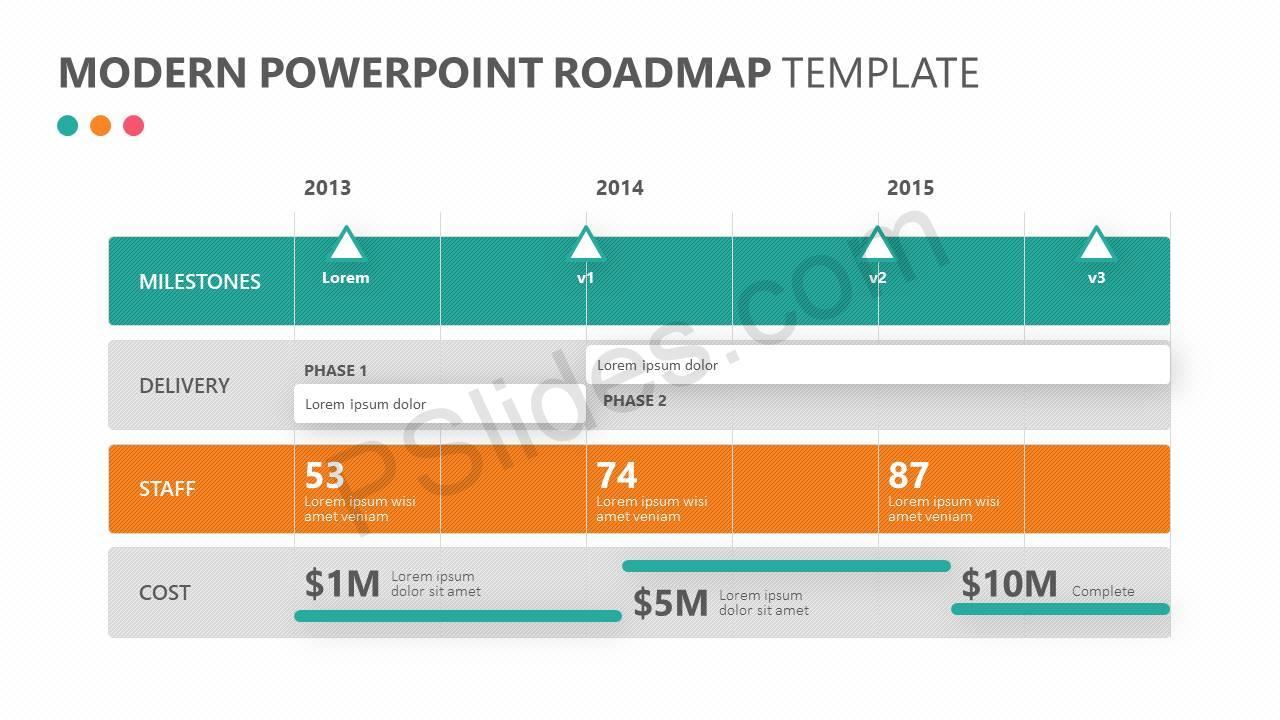 Ungewöhnlich Powerpoint Roadmap Vorlage Ideen - Beispiel ...