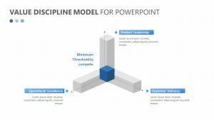 Value Discipline Model for PowerPoint