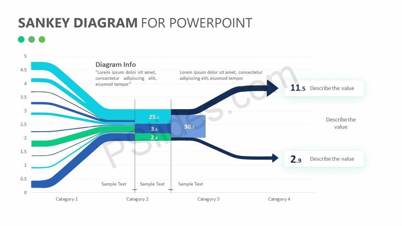 sankey diagram for powerpoint pslides