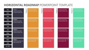 Horizontal Roadmap PowerPoint Template