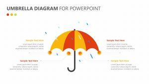 Umbrella Diagram for PowerPoint