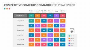 Competitive Comparison Matrix for PowerPoint