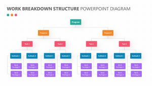 Work Breakdown Structure PowerPoint Diagram