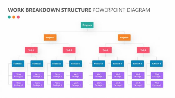 work breakdown structure powerpoint diagram pslides