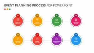 Event Planning Process for PowerPoint