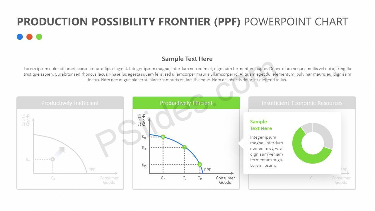Niedlich Sipoc Powerpoint Vorlage Ideen - Entry Level Resume ...