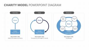 Charity Model PowerPoint Diagram