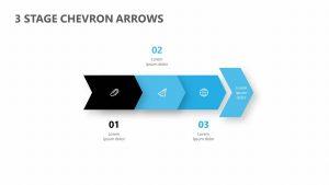 3 Stage Chevron Arrows