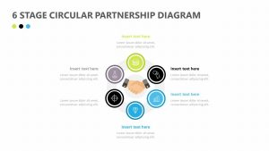 6 Stage Circular Partnership Diagram