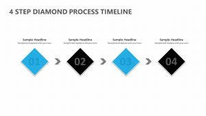 4 Step Diamond Process Timeline