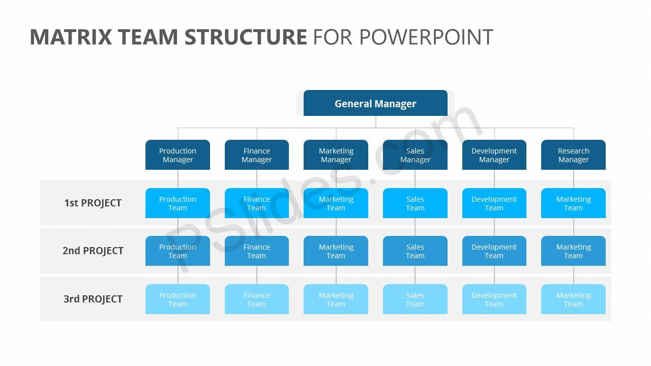 Matrix team structure for powerpoint pslides for Sales team structure template