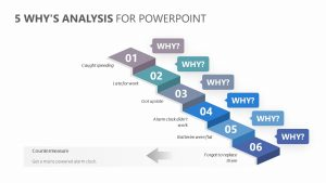 5 Why's Analysis for PowerPoint
