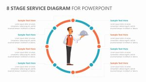 8 Stage Service Diagram for PowerPoint