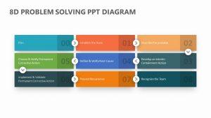 8D Problem Solving PPT Diagram