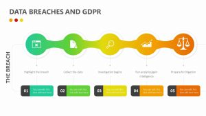 Data Breaches and GDPR PPT