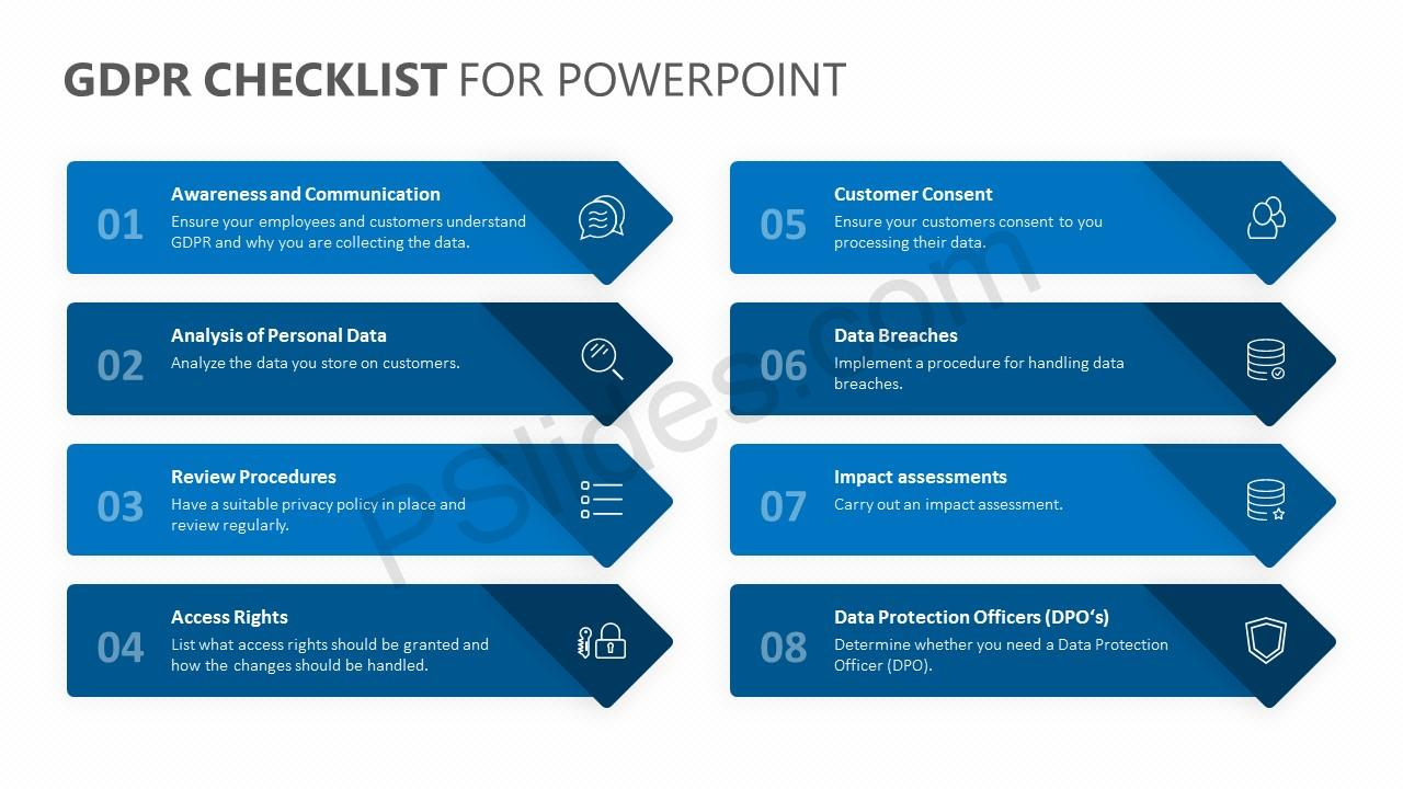 Gdpr Checklist For Powerpoint Pslides