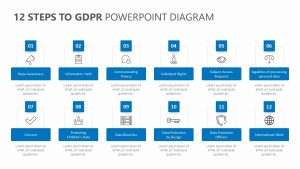 12 Steps to GDPR PowerPoint Diagram