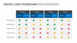 Traffic Light Scorecard for PowerPoint