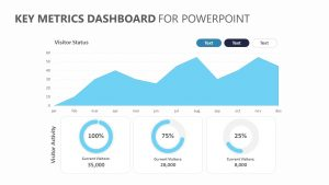 Key Metrics Dashboard for PowerPoint