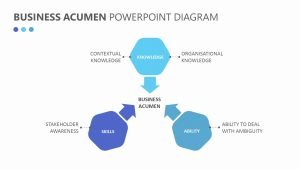 Business Acumen PowerPoint Diagram