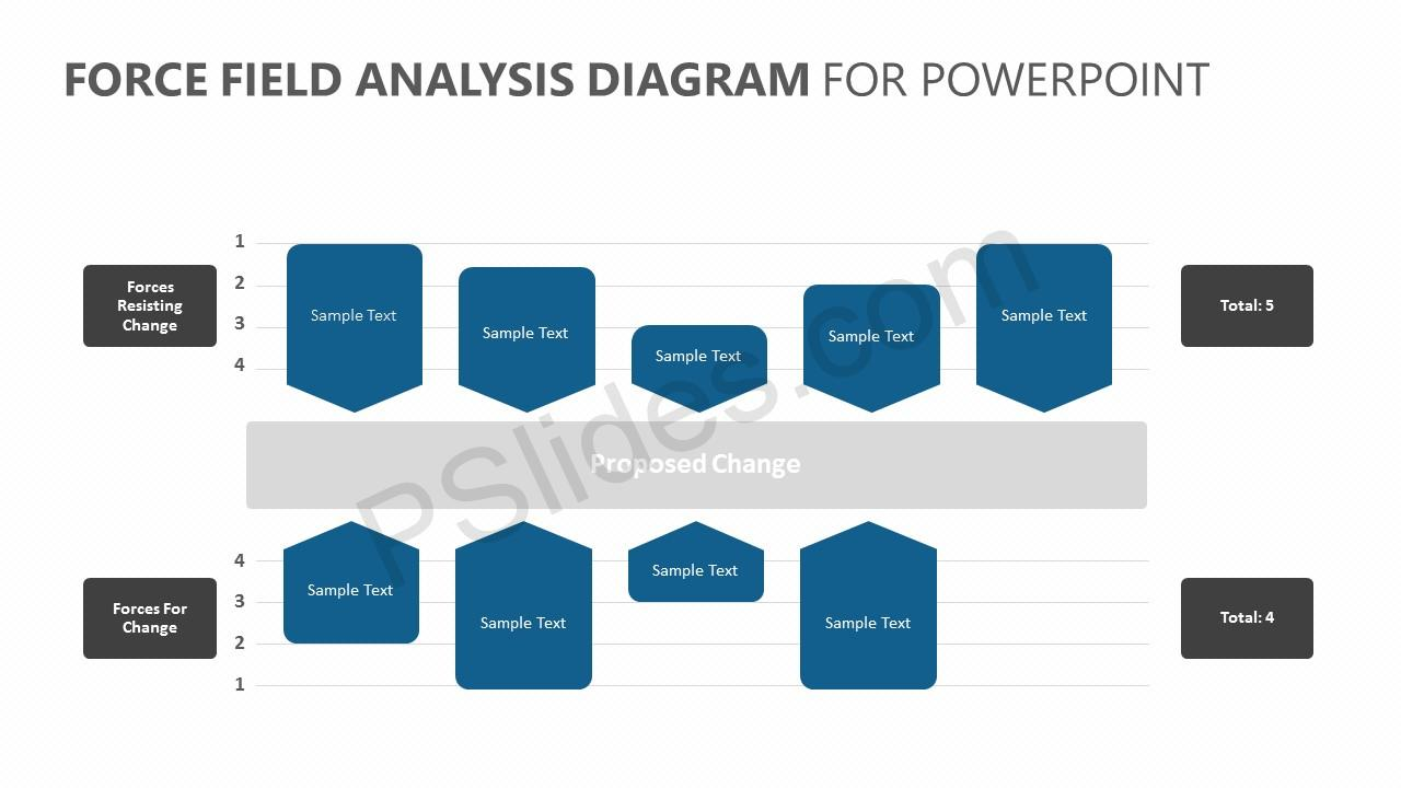 force field analysis diagram template - force field analysis diagram for powerpoint pslides