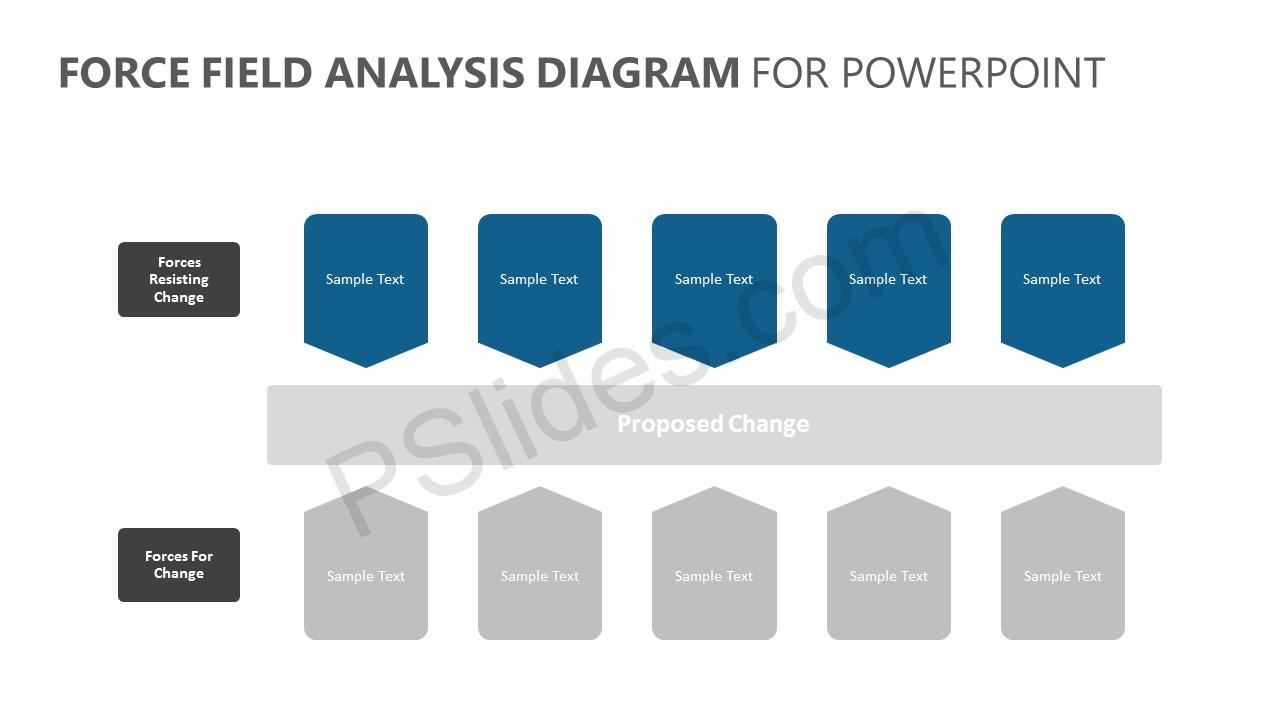 Force field analysis diagram for powerpoint pslides force field analysis diagram for powerpoint slide 2 pooptronica Gallery