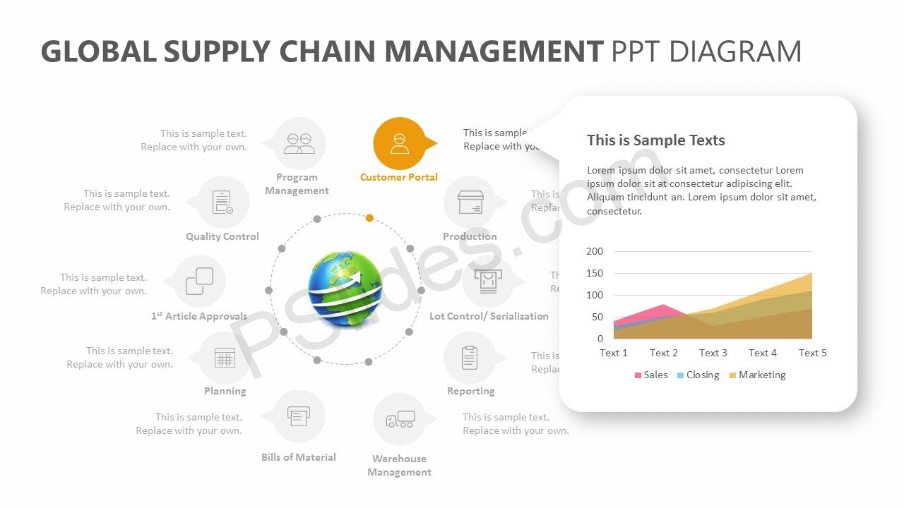 Global Supply Chain Management PPT Diagram - Pslides
