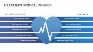 Heart Rate Medical Diagram