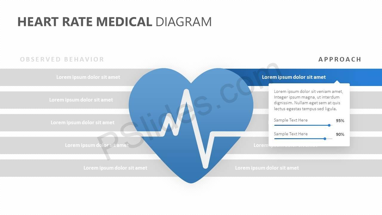 Heart rate medical diagram pslides heart rate medical diagram slide2 ccuart Image collections