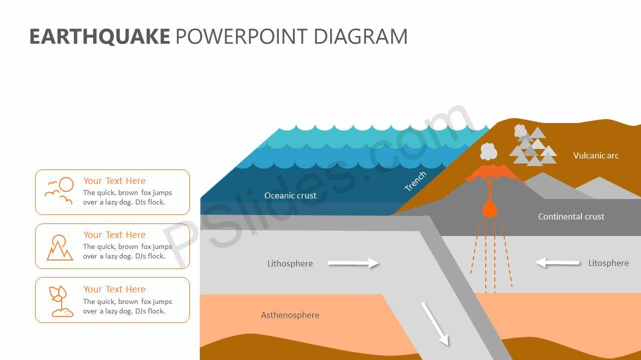 Earthquake Powerpoint Diagram