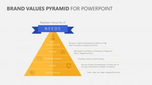 Brand Values Pyramid for PowerPoint