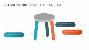 3 Legged Stool PowerPoint Diagram