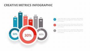 Creative Metrics Infographic